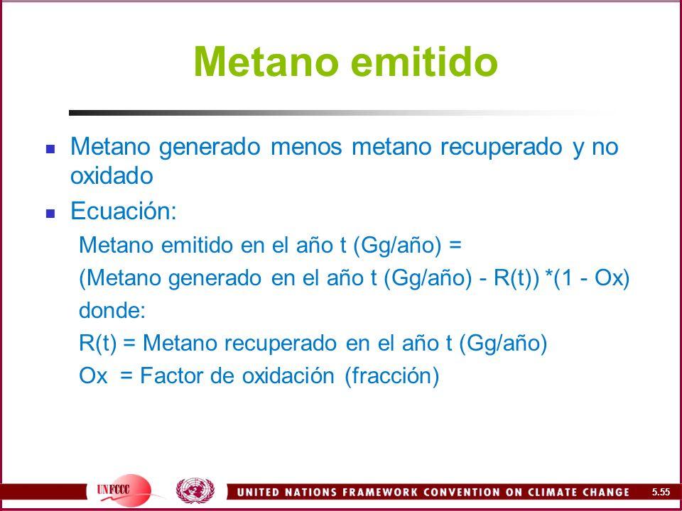 Metano emitido Metano generado menos metano recuperado y no oxidado