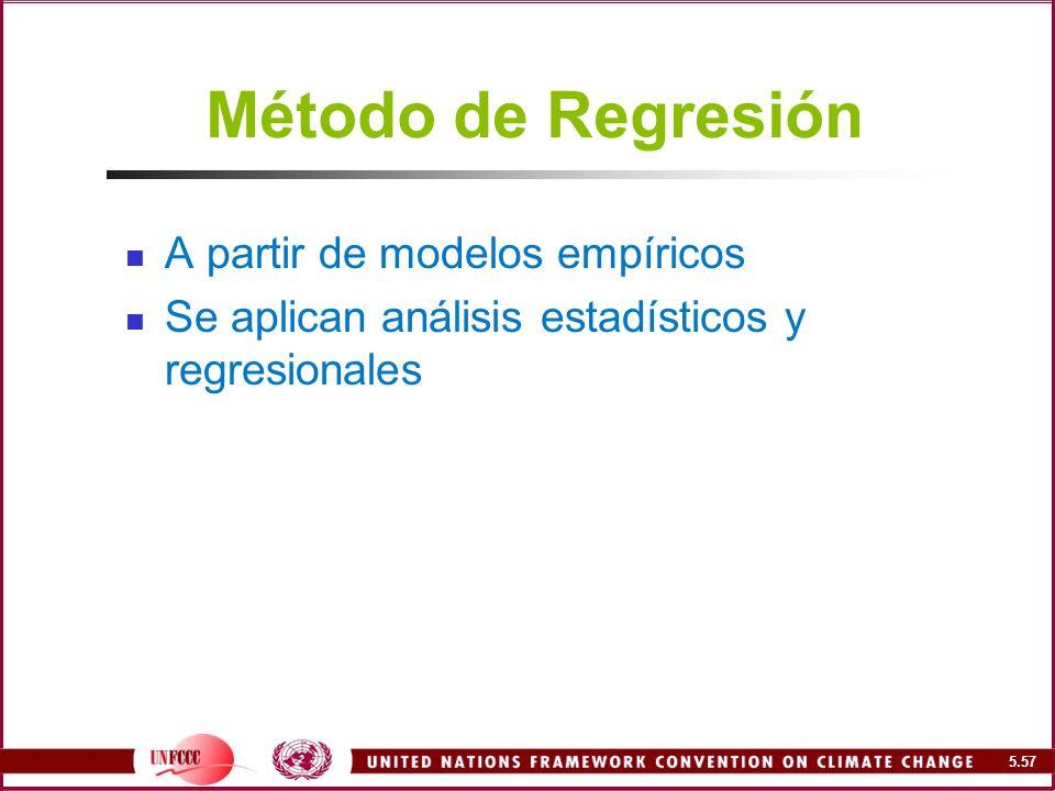 Método de Regresión A partir de modelos empíricos
