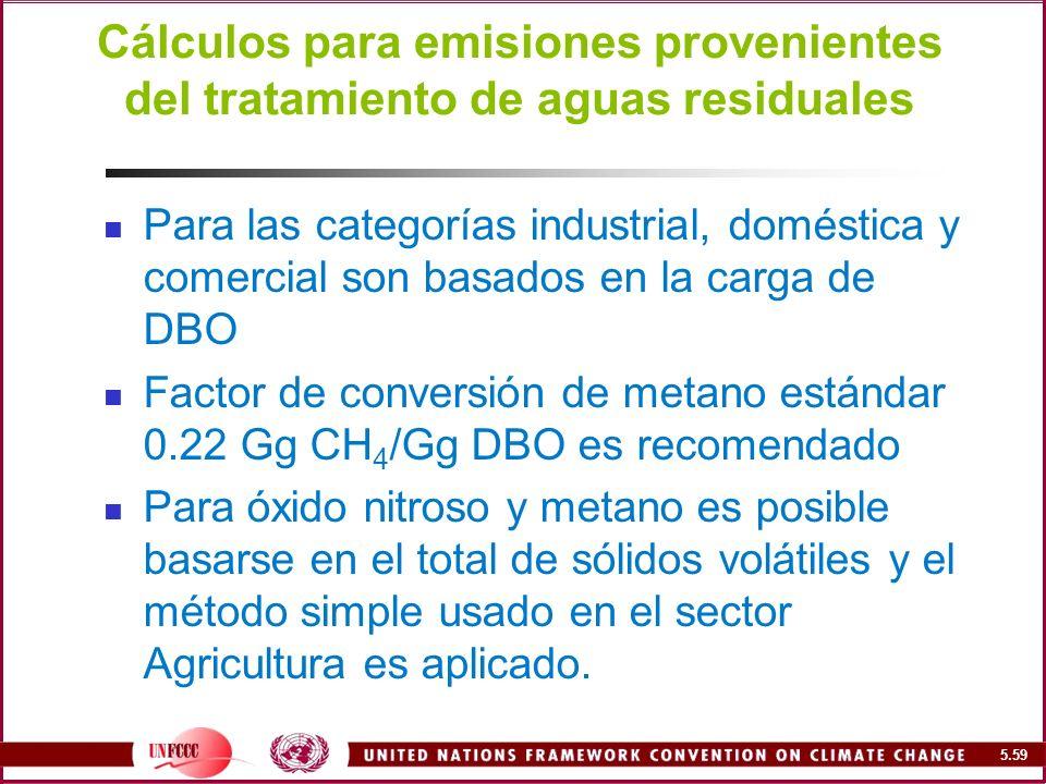 Cálculos para emisiones provenientes del tratamiento de aguas residuales