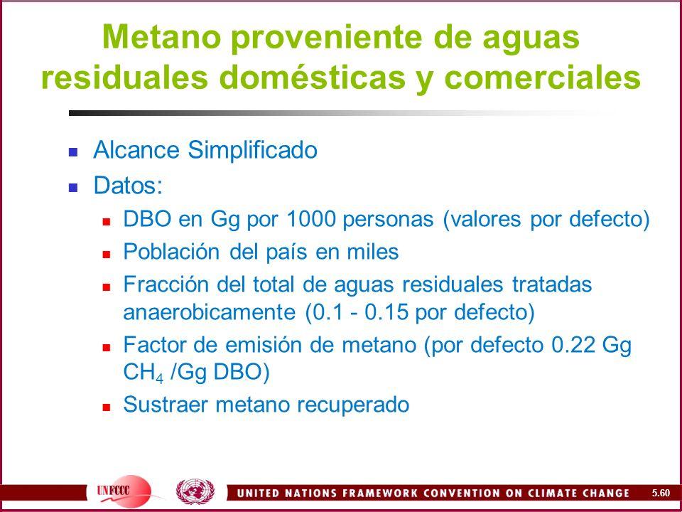 Metano proveniente de aguas residuales domésticas y comerciales