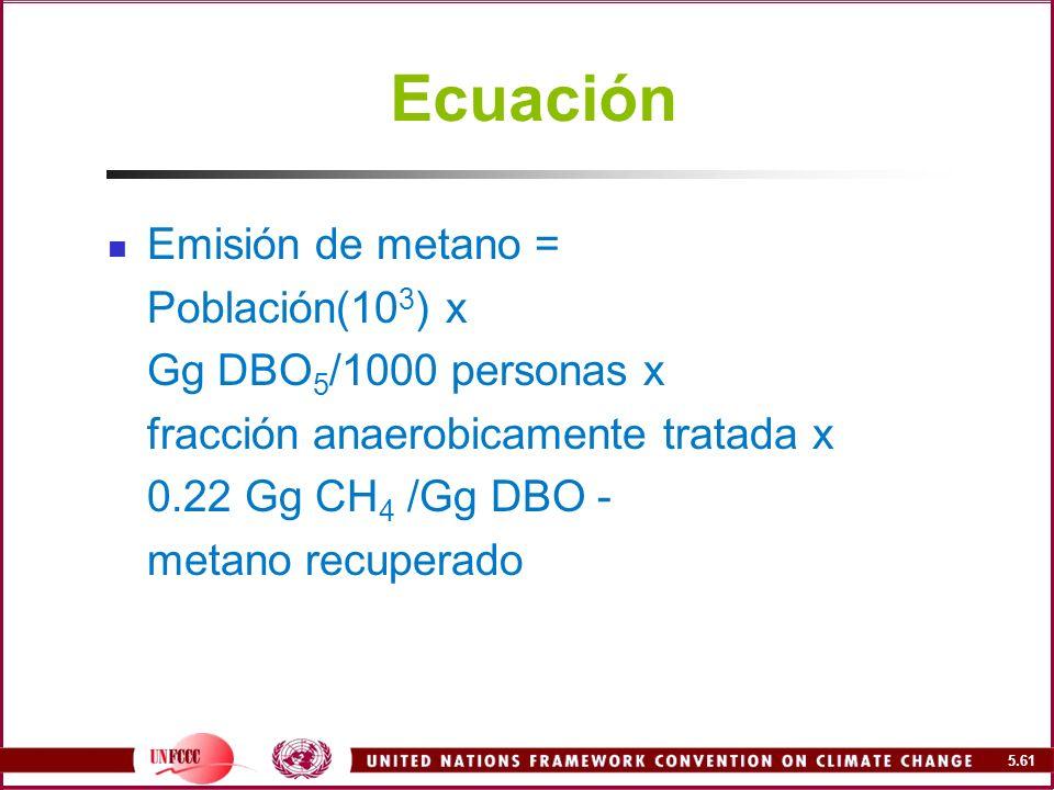 Ecuación Emisión de metano = Población(103) x Gg DBO5/1000 personas x