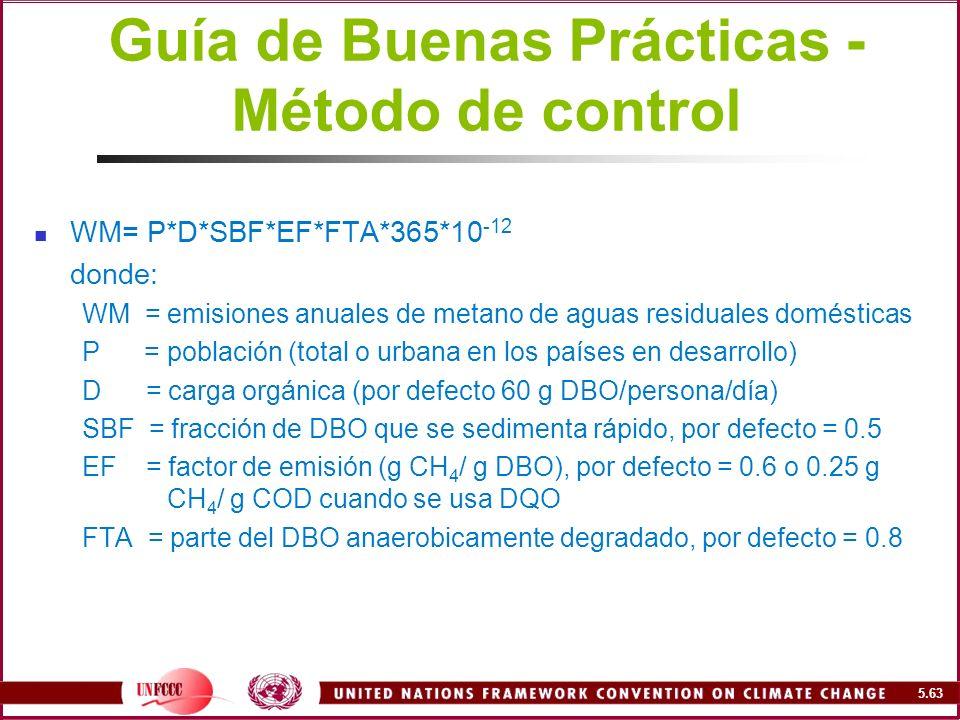 Guía de Buenas Prácticas - Método de control