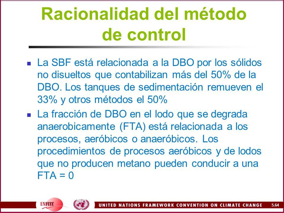 Racionalidad del método de control