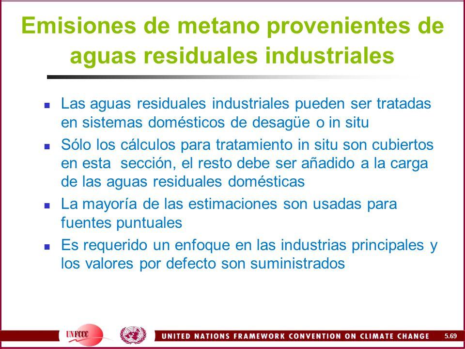 Emisiones de metano provenientes de aguas residuales industriales