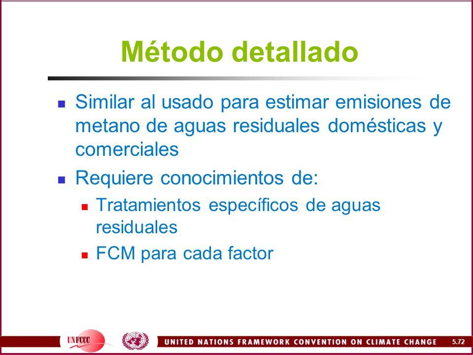 Método detallado Similar al usado para estimar emisiones de metano de aguas residuales domésticas y comerciales.