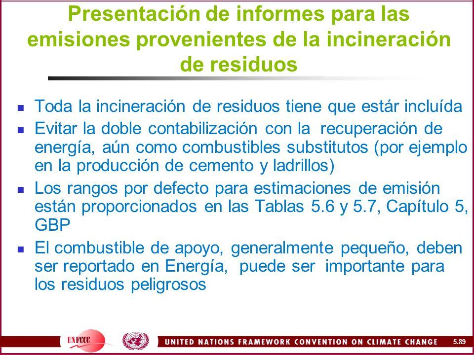 Presentación de informes para las emisiones provenientes de la incineración de residuos