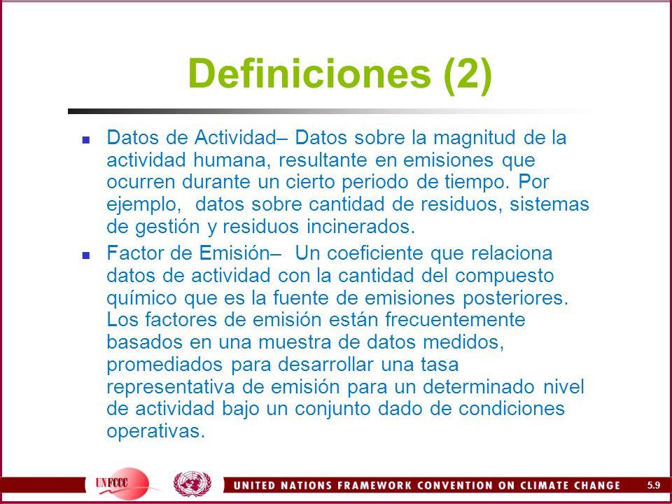 Definiciones (2)