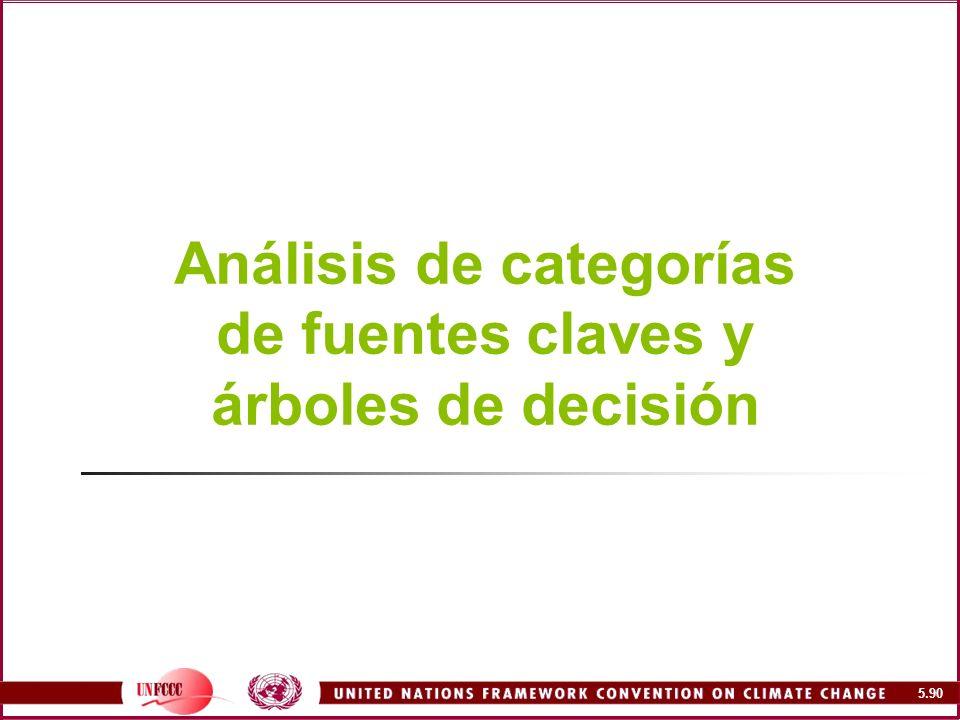 Análisis de categorías de fuentes claves y árboles de decisión