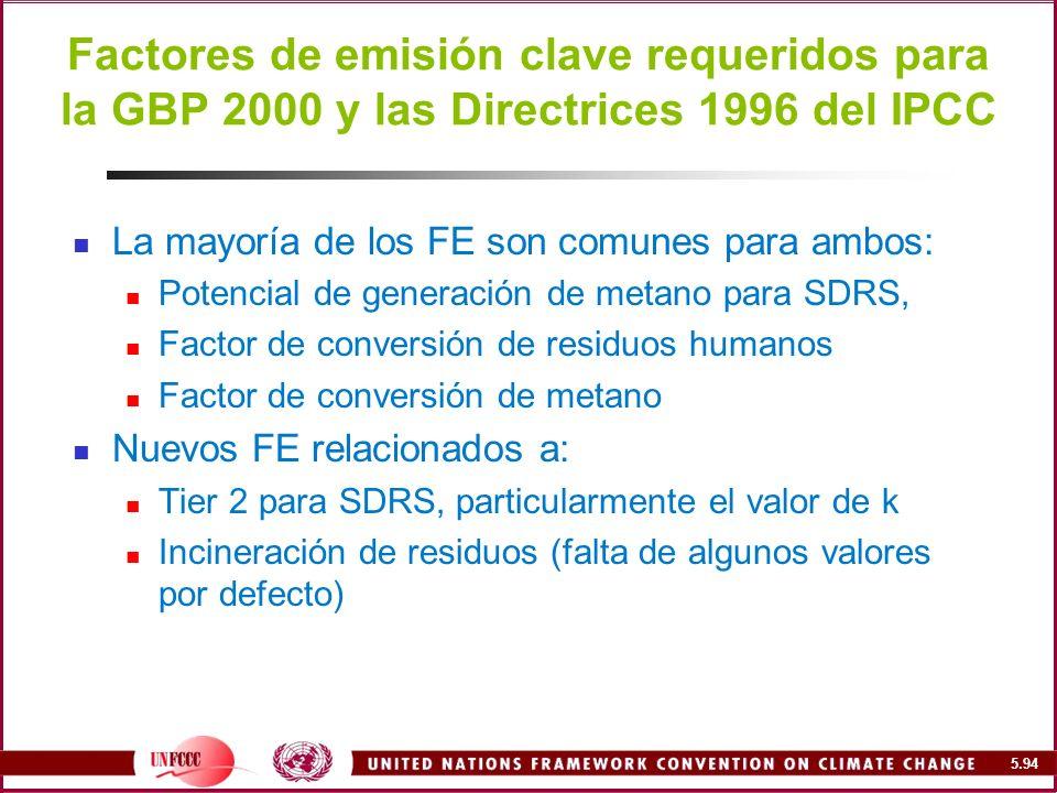 Factores de emisión clave requeridos para la GBP 2000 y las Directrices 1996 del IPCC