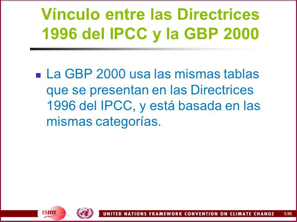 Vínculo entre las Directrices 1996 del IPCC y la GBP 2000
