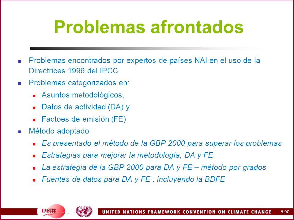 Problemas afrontados Problemas encontrados por expertos de países NAI en el uso de la Directrices 1996 del IPCC.