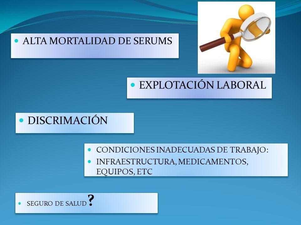 EXPLOTACIÓN LABORAL DISCRIMACIÓN ALTA MORTALIDAD DE SERUMS
