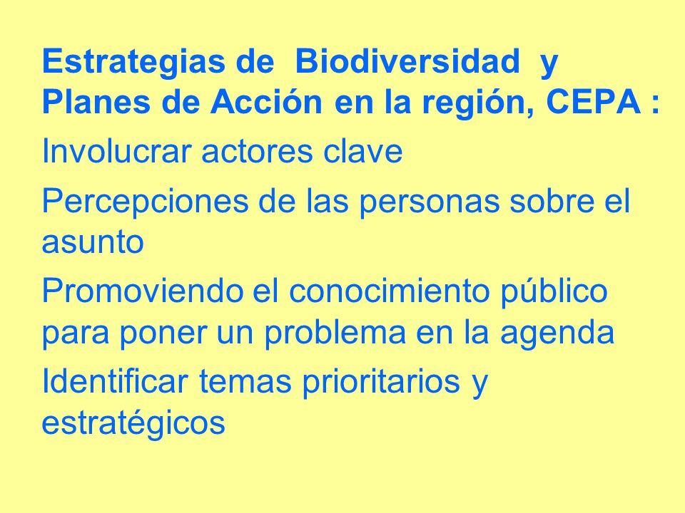Estrategias de Biodiversidad y Planes de Acción en la región, CEPA :