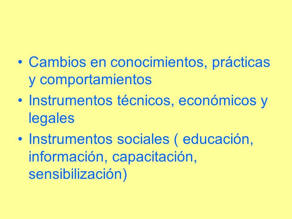Cambios en conocimientos, prácticas y comportamientos