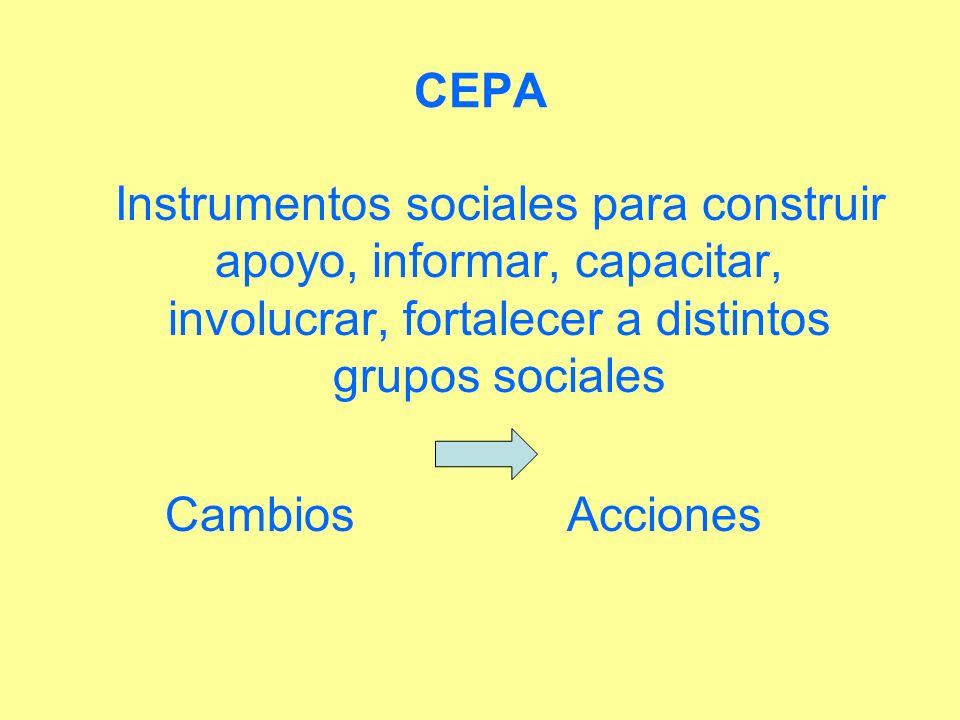 CEPA Instrumentos sociales para construir apoyo, informar, capacitar, involucrar, fortalecer a distintos grupos sociales.