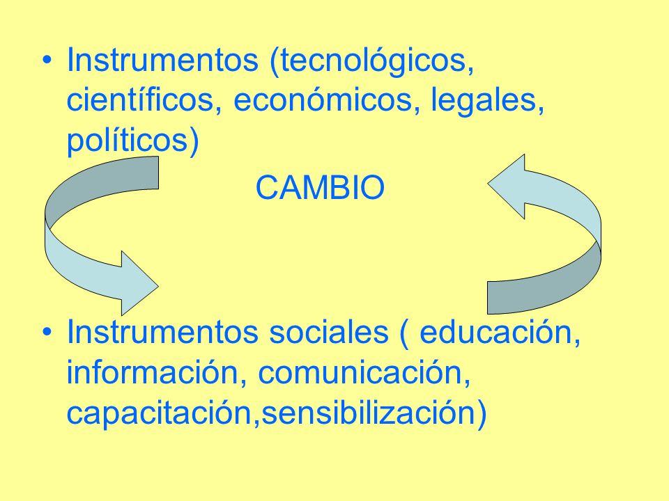 Instrumentos (tecnológicos, científicos, económicos, legales, políticos)
