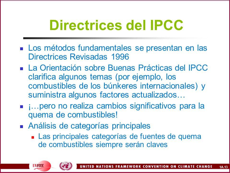 Directrices del IPCC Los métodos fundamentales se presentan en las Directrices Revisadas 1996.