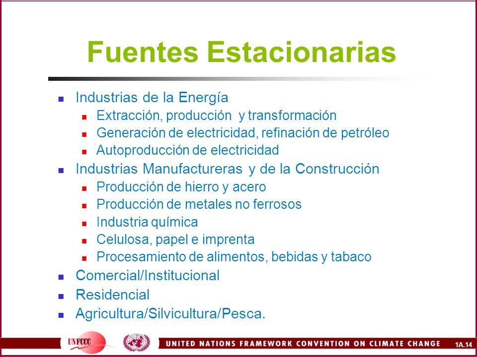 Fuentes Estacionarias