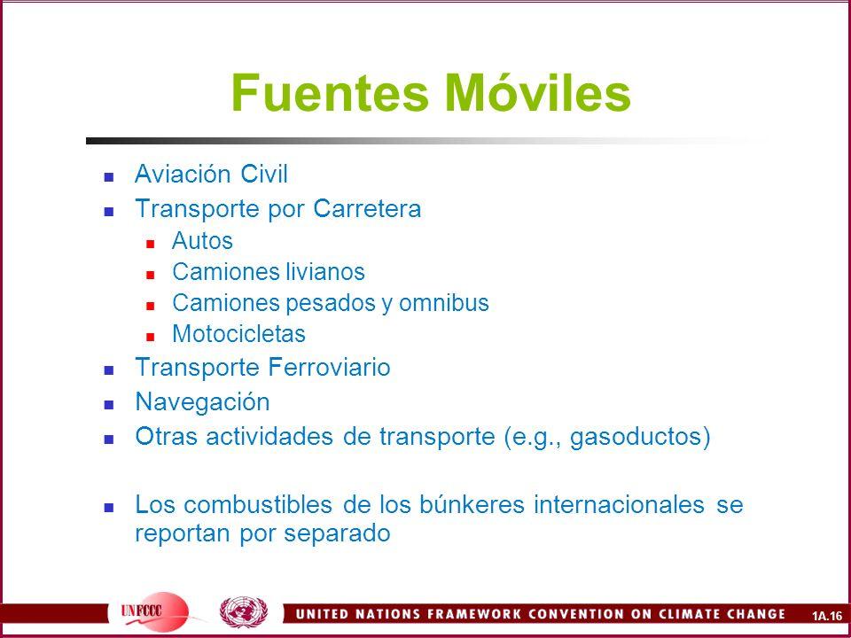 Fuentes Móviles Aviación Civil Transporte por Carretera