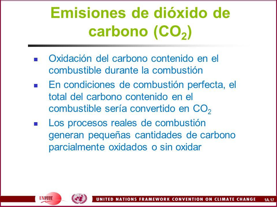 Emisiones de dióxido de carbono (CO2)