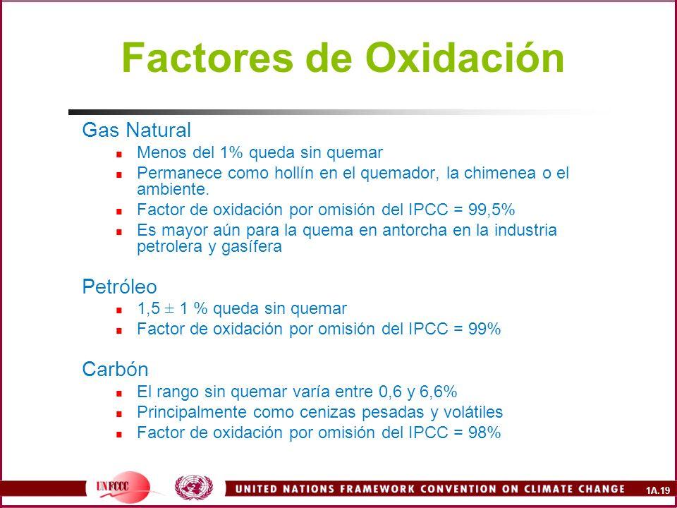 Factores de Oxidación Gas Natural Petróleo Carbón