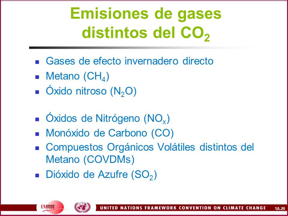 Emisiones de gases distintos del CO2