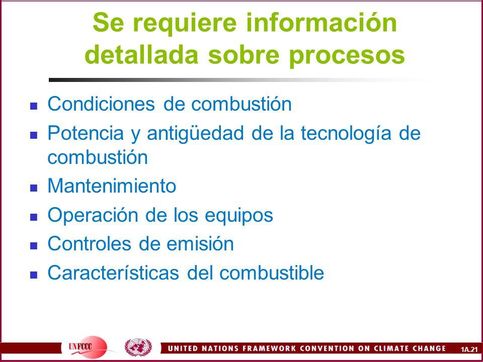 Se requiere información detallada sobre procesos