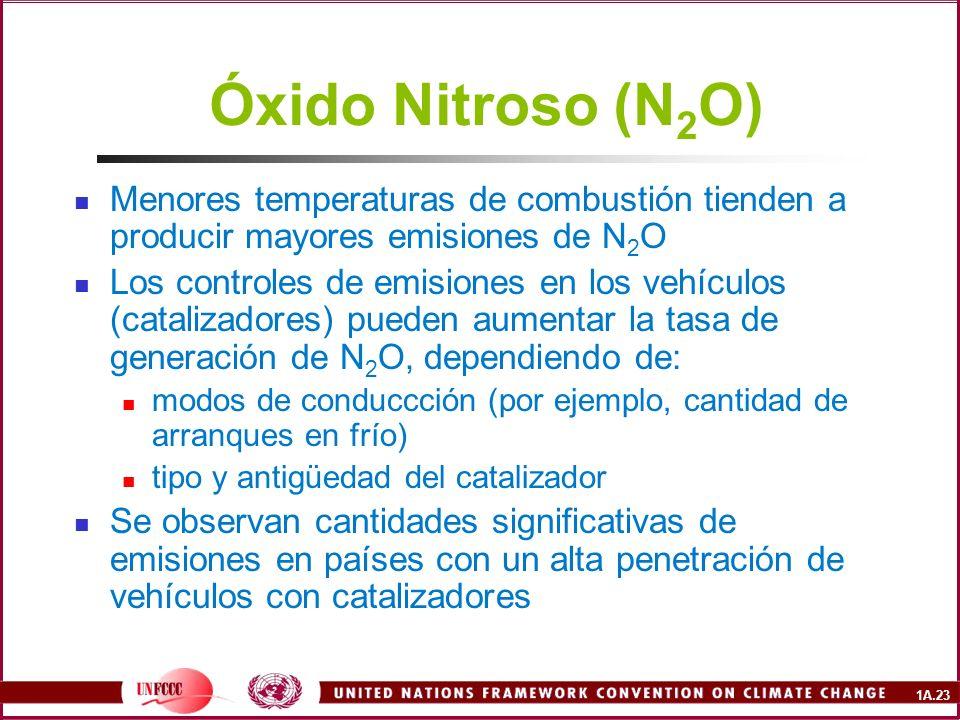 Óxido Nitroso (N2O) Menores temperaturas de combustión tienden a producir mayores emisiones de N2O.