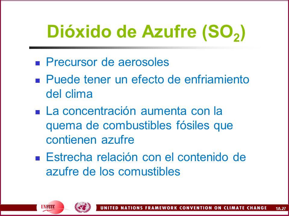 Dióxido de Azufre (SO2) Precursor de aerosoles