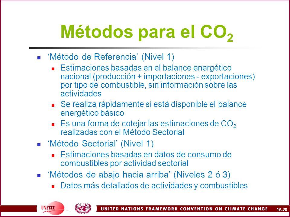 Métodos para el CO2 'Método de Referencia' (Nivel 1)