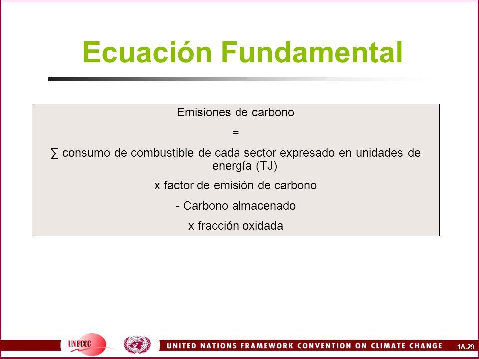 x factor de emisión de carbono