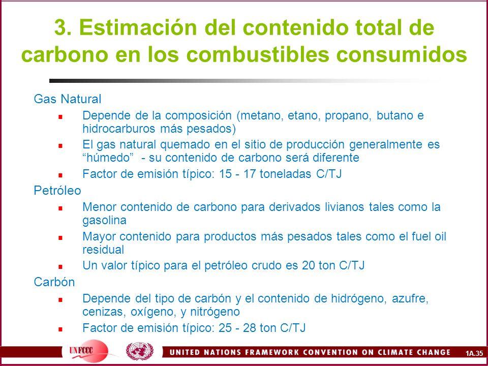 3. Estimación del contenido total de carbono en los combustibles consumidos