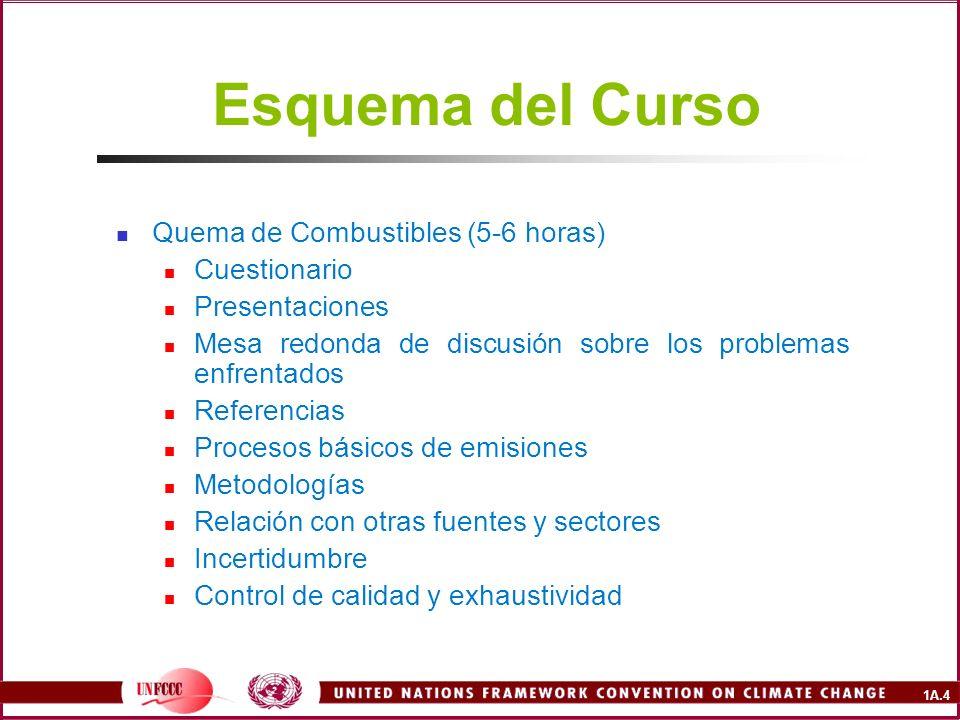 Esquema del Curso Quema de Combustibles (5-6 horas) Cuestionario