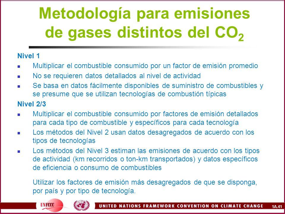 Metodología para emisiones de gases distintos del CO2