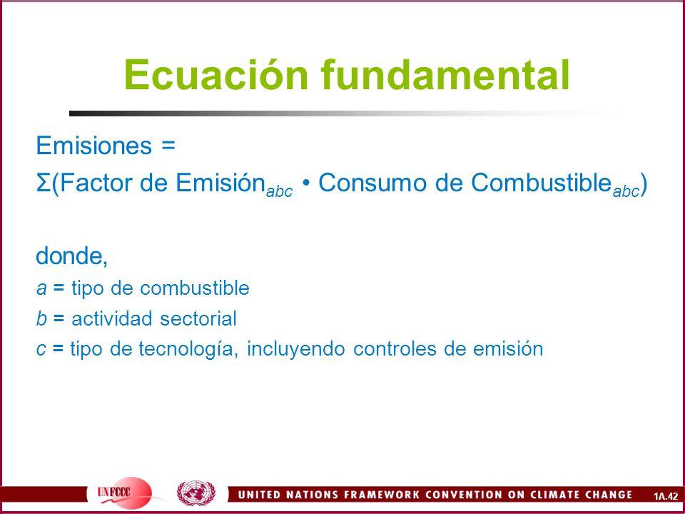 Ecuación fundamental Emisiones =