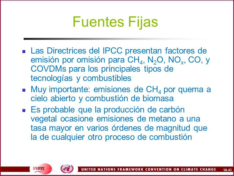 Fuentes Fijas
