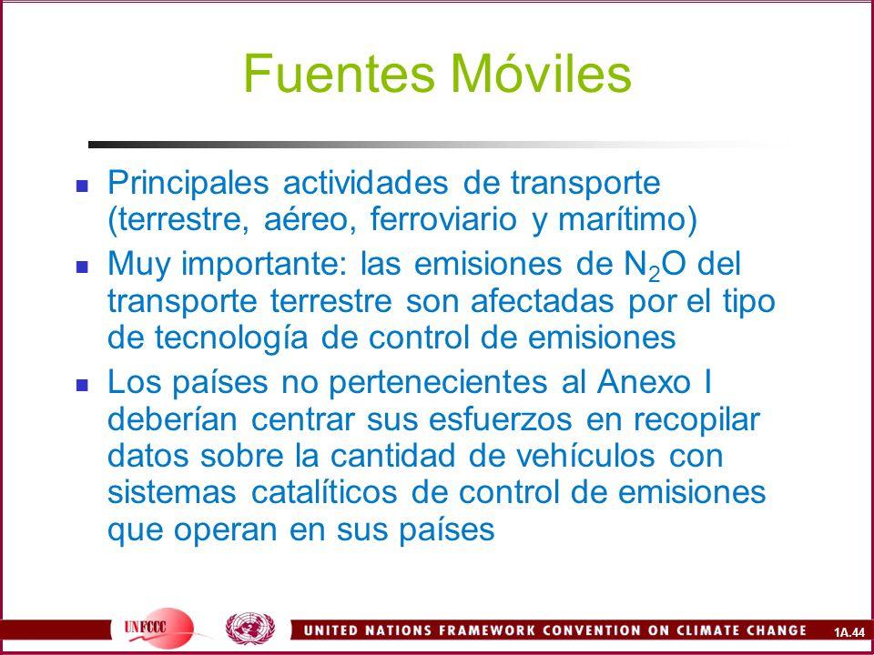 Fuentes Móviles Principales actividades de transporte (terrestre, aéreo, ferroviario y marítimo)