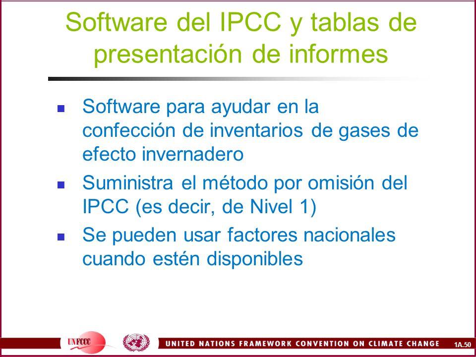 Software del IPCC y tablas de presentación de informes