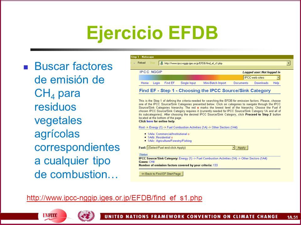 Ejercicio EFDB Buscar factores de emisión de CH4 para residuos vegetales agrícolas correspondientes a cualquier tipo de combustion…
