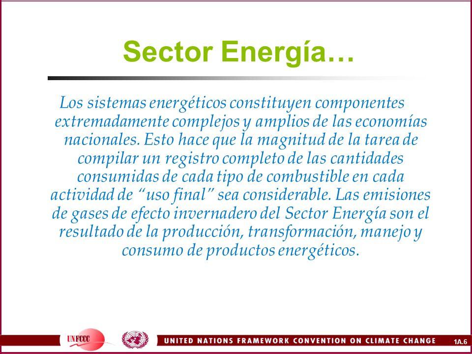 Sector Energía…
