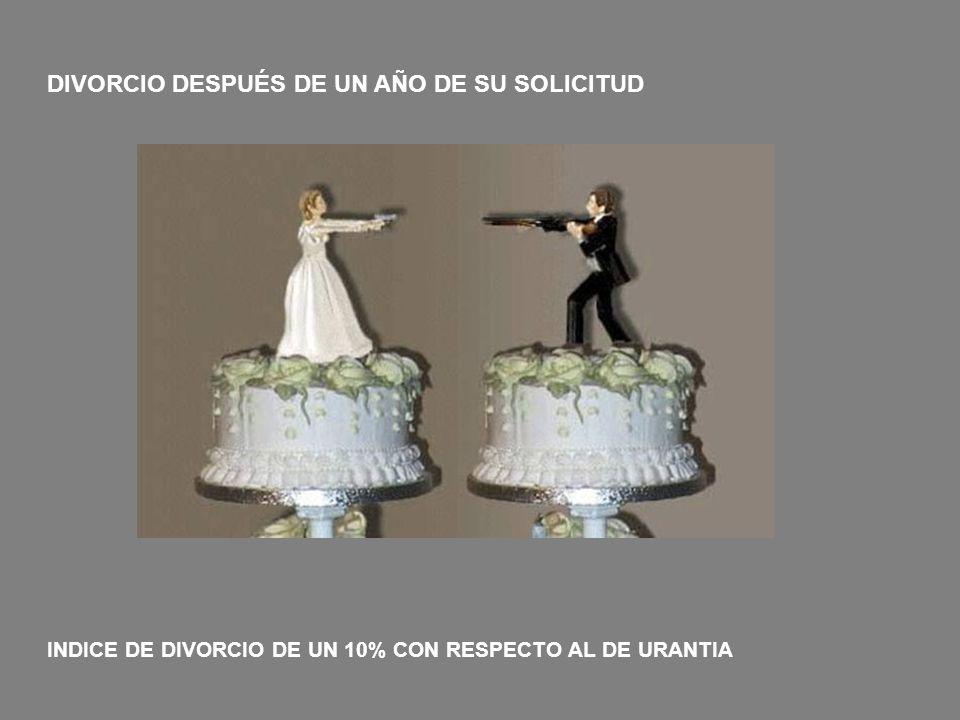 DIVORCIO DESPUÉS DE UN AÑO DE SU SOLICITUD