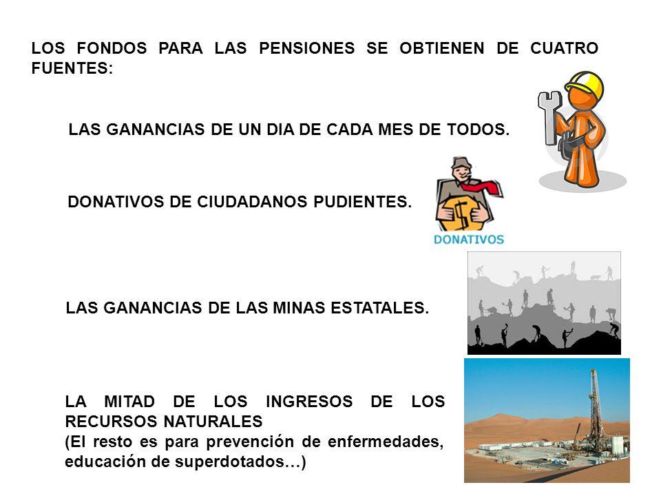 LOS FONDOS PARA LAS PENSIONES SE OBTIENEN DE CUATRO FUENTES: