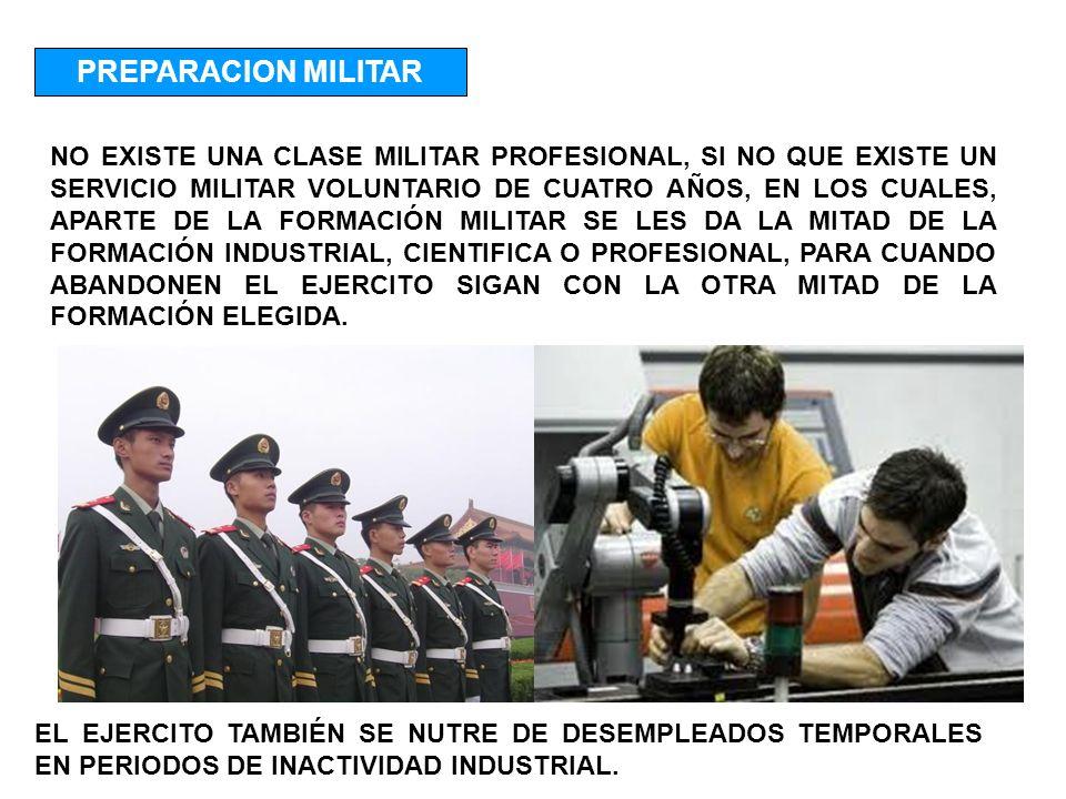 PREPARACION MILITAR