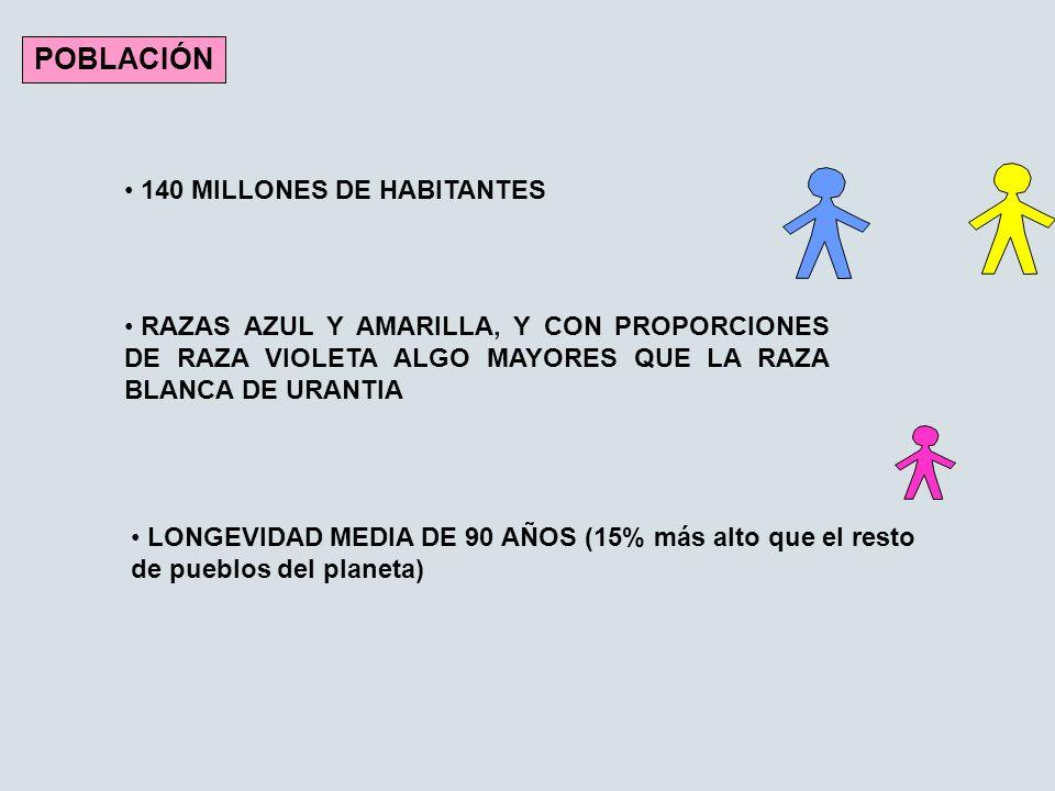 POBLACIÓN 140 MILLONES DE HABITANTES