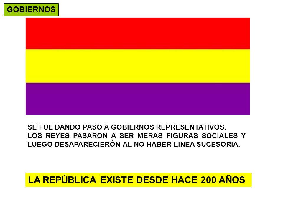 LA REPÚBLICA EXISTE DESDE HACE 200 AÑOS