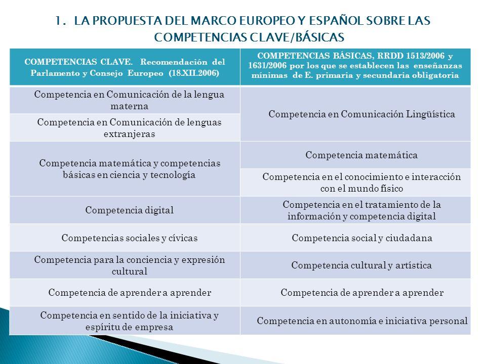 1. LA PROPUESTA DEL MARCO EUROPEO Y ESPAÑOL SOBRE LAS COMPETENCIAS CLAVE/BÁSICAS