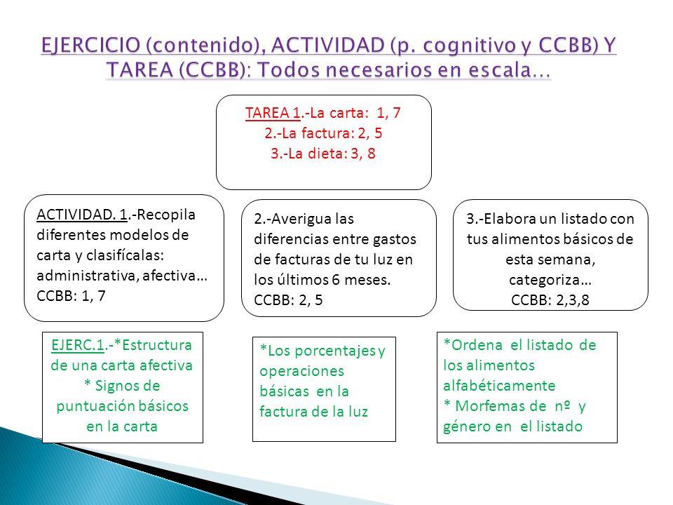 EJERCICIO (contenido), ACTIVIDAD (p