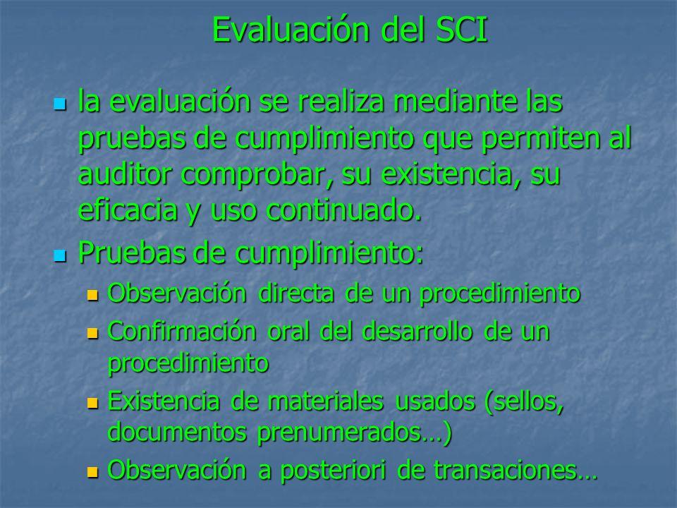 Evaluación del SCI