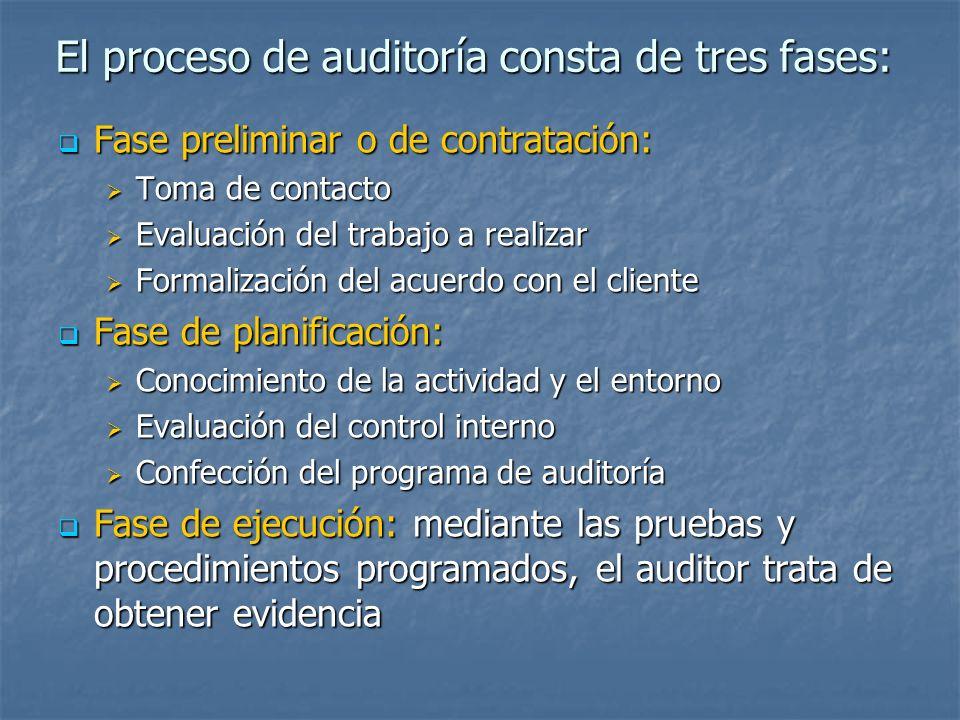 El proceso de auditoría consta de tres fases:
