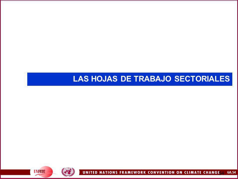 LAS HOJAS DE TRABAJO SECTORIALES